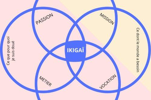 ikigaï